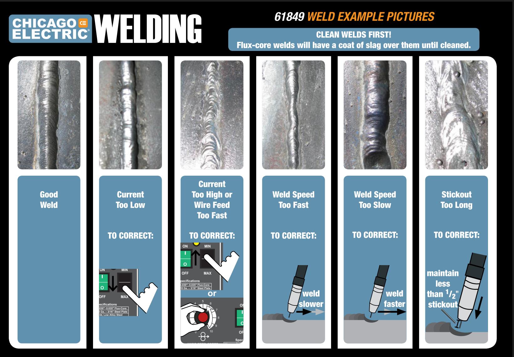 Flux Core Welding Wire >> Welding - The Maker Station