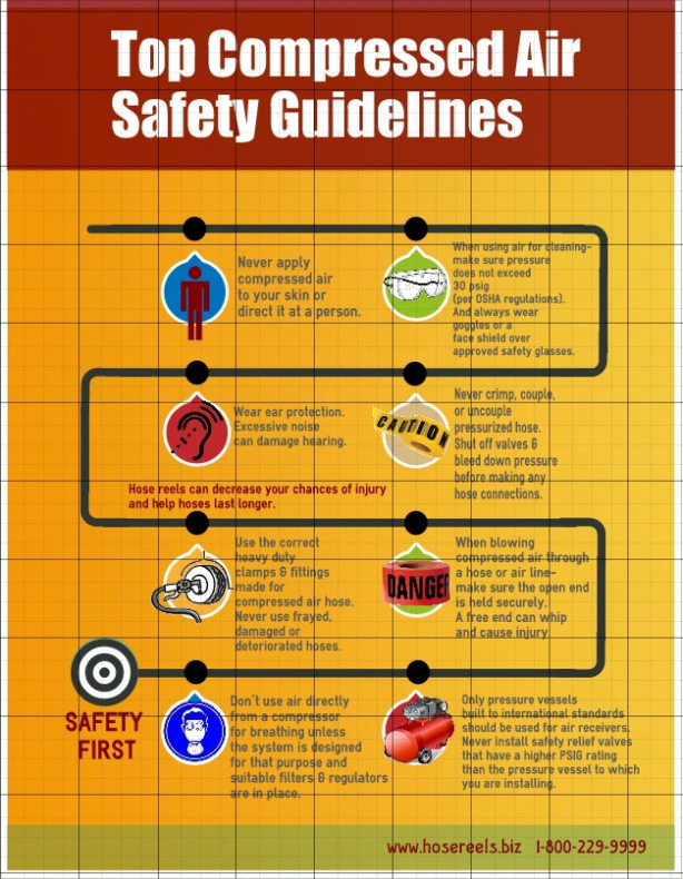 Compressed-air-safety-poster.jpg
